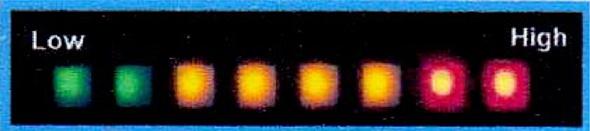 検出電界強度を8 LED表示