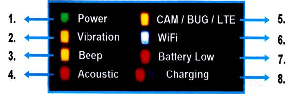 検出状態をスマート インジケーター表示