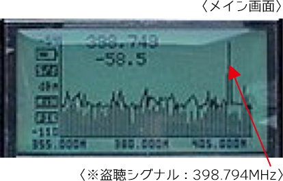 盗聴シグナルを検出したスペクトル画面