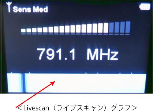 Livescan(ライブスキャン)グラフ