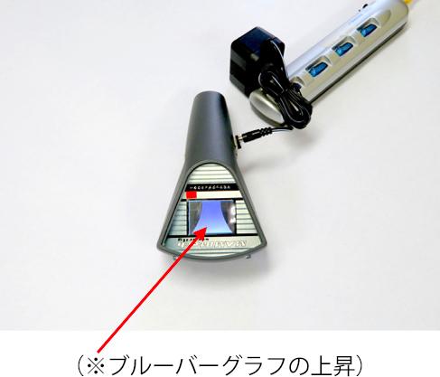 レーザー照射ユニット