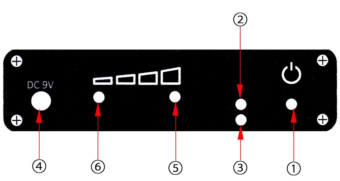 操作パネルの各部の名称